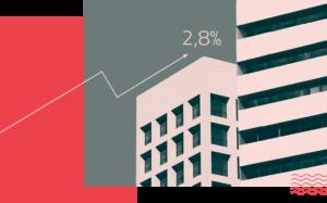 Faturamento do setor de serviços paulistano cresce 2,8% nos últimos 12 meses!
